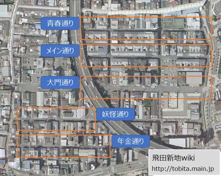 飛田新地通り図
